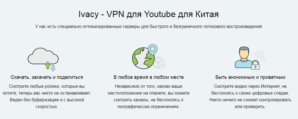 Ivacy vpn india